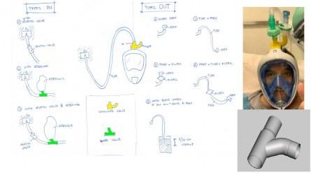 Snorkel mask and valve design for coronavirus patient respirator use