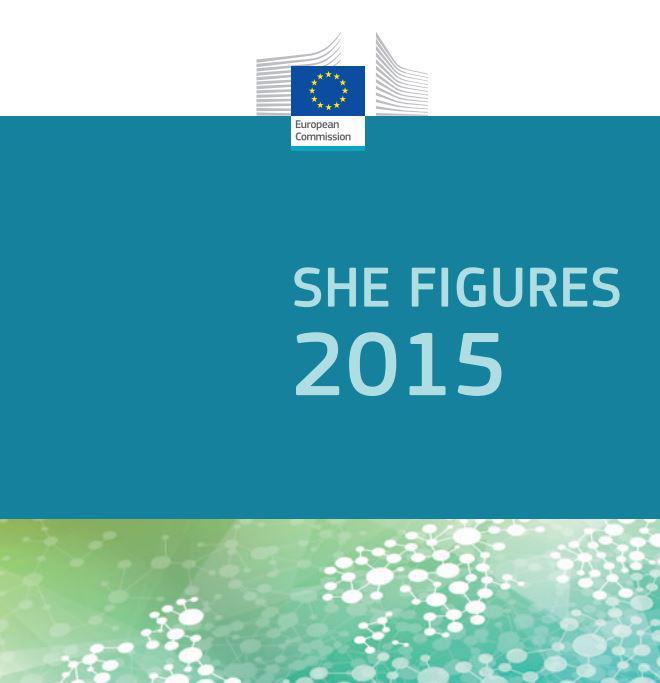 She figures 2015