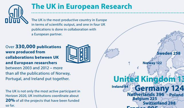 EUA Brexit Factsheet UK – European Research Collaboration and Student Mobility