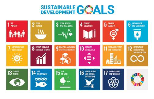 The symposium will focus on science centres and museums with SDGs