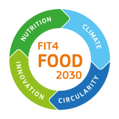 Fit4Food 2030 project logo