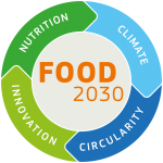 FOOD2030 logo