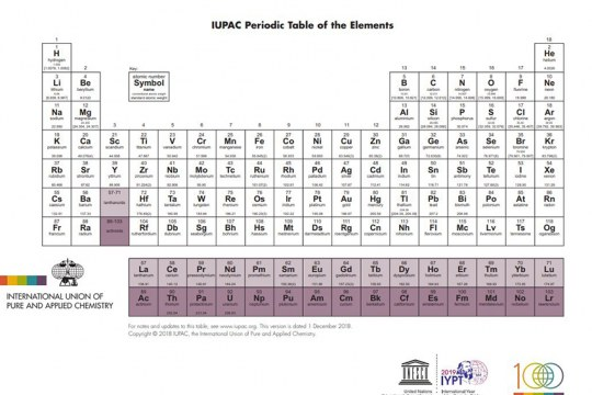 IUPAC Periodic Table of the Elements. Copyright © 2018 IUPAC, the International Union of Pure and Applied Chemistry.