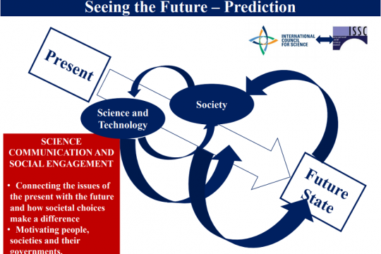 "Prediction — ""seeing"" the future state from the present (McBean, 2016)"
